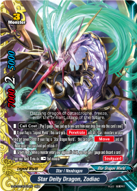 Star Deity Dragon, Zodiac